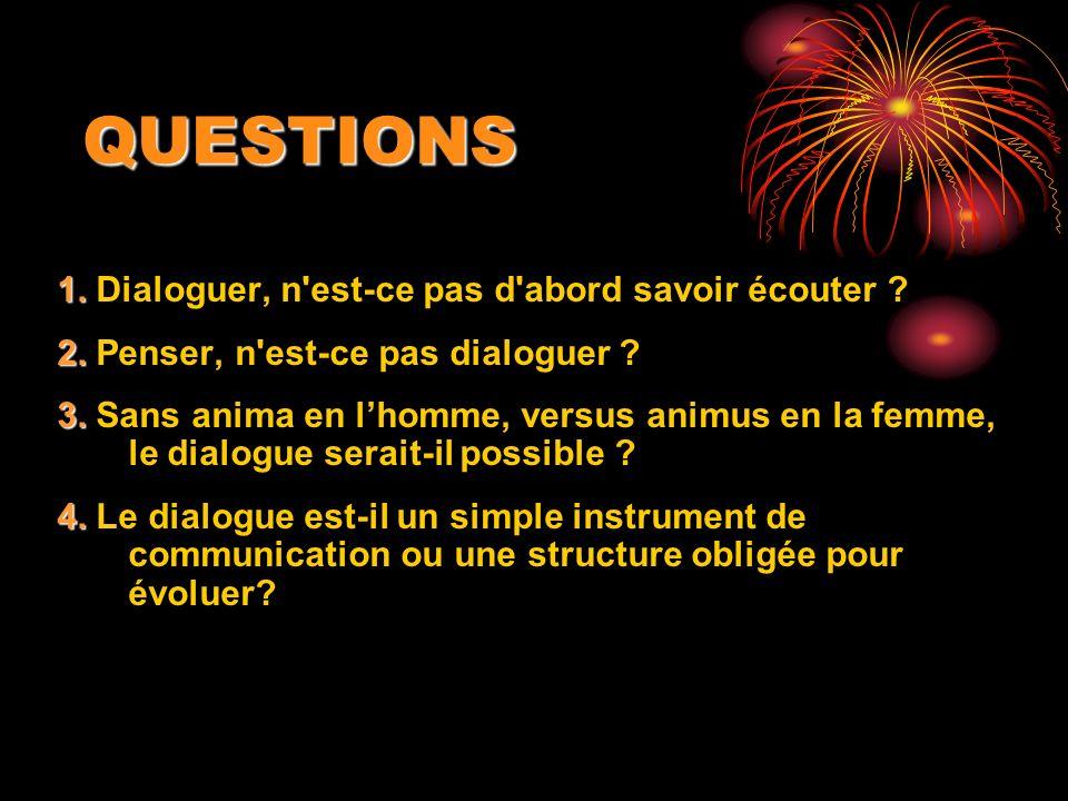 QUESTIONS 1. 1. Dialoguer, n'est-ce pas d'abord savoir écouter ? 2. 2. Penser, n'est-ce pas dialoguer ? 3. 3. Sans anima en lhomme, versus animus en l