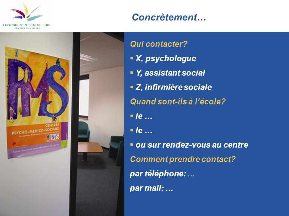 Concrètement… Qui contacter? X, psychologue Y, assistant social Z, infirmière sociale Quand sont-ils à lécole? le … ou sur rendez-vous au centre Comme