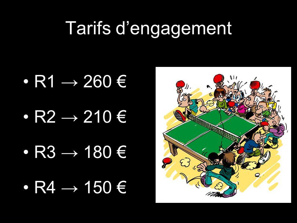 Tarifs dengagement R1 260 R2 210 R3 180 R4 150