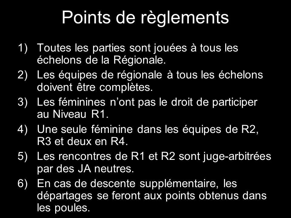 Points de règlements 1)Toutes les parties sont jouées à tous les échelons de la Régionale. 2)Les équipes de régionale à tous les échelons doivent être