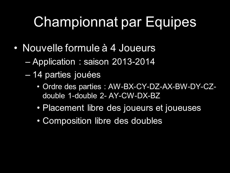 Championnat par Equipes Nouvelle formule à 4 Joueurs –Application : saison 2013-2014 –14 parties jouées Ordre des parties : AW-BX-CY-DZ-AX-BW-DY-CZ- d
