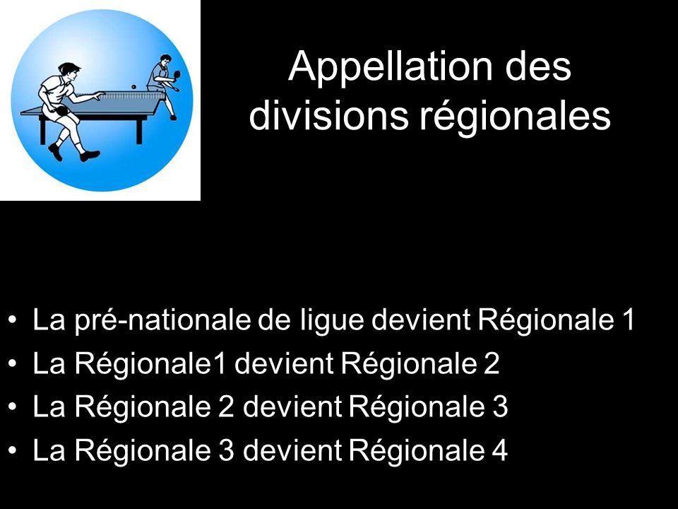 Appellation des divisions régionales La pré-nationale de ligue devient Régionale 1 La Régionale1 devient Régionale 2 La Régionale 2 devient Régionale