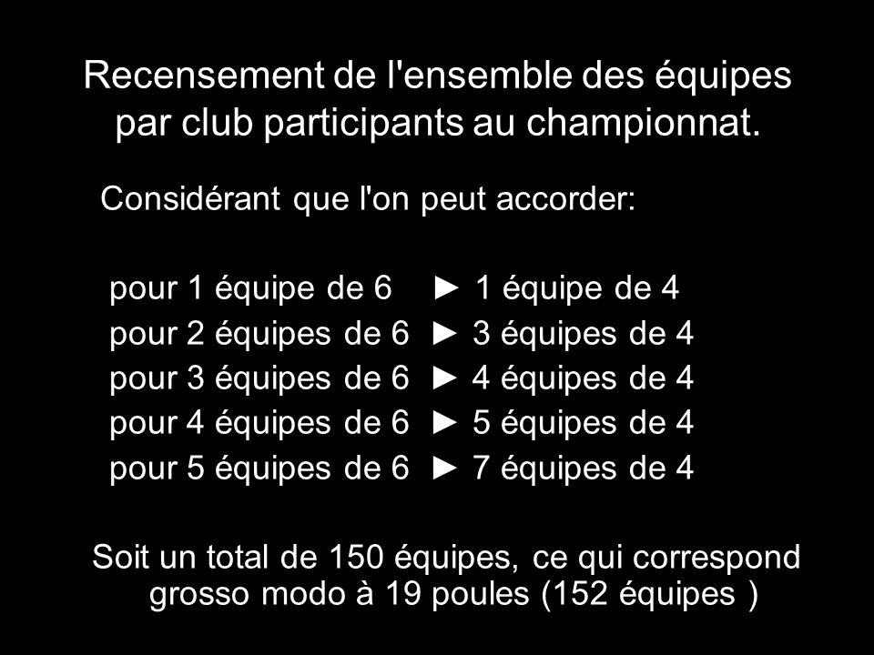 Recensement de l'ensemble des équipes par club participants au championnat. Considérant que l'on peut accorder: pour 1 équipe de 6 1 équipe de 4 pour