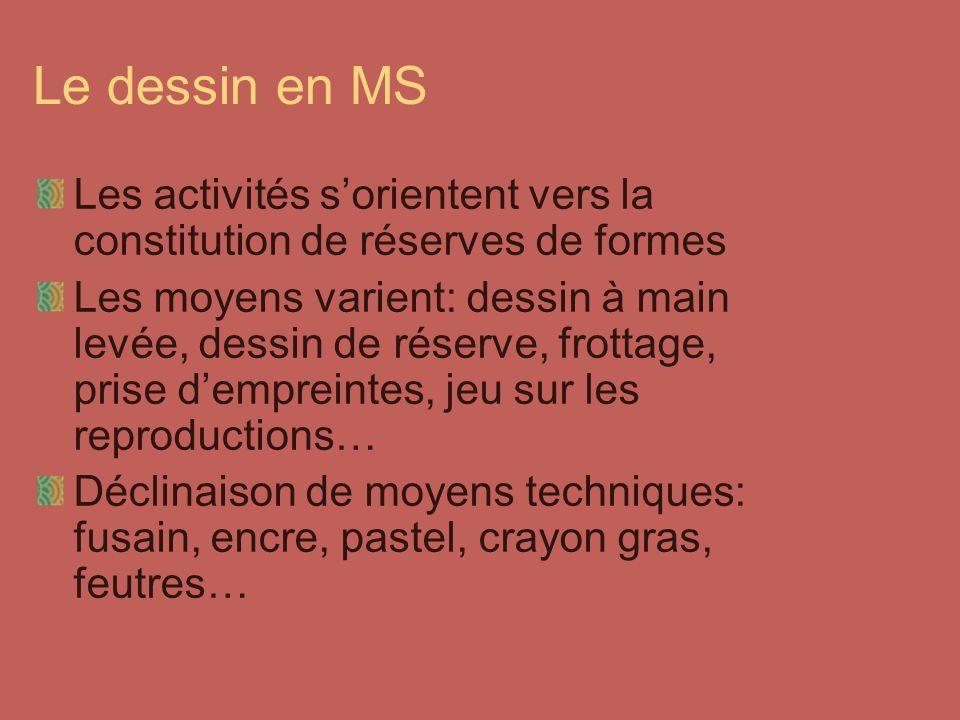 Le dessin en MS Les activités sorientent vers la constitution de réserves de formes Les moyens varient: dessin à main levée, dessin de réserve, frotta