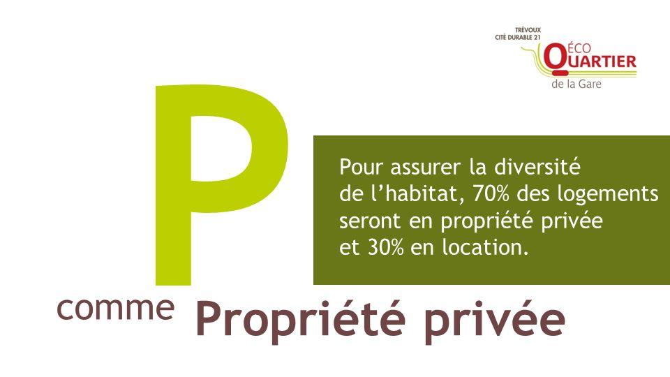 P Pour assurer la diversité de lhabitat, 70% des logements seront en propriété privée et 30% en location. comme Propriété privée