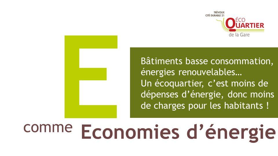E Bâtiments basse consommation, énergies renouvelables… Un écoquartier, cest moins de dépenses dénergie, donc moins de charges pour les habitants ! co