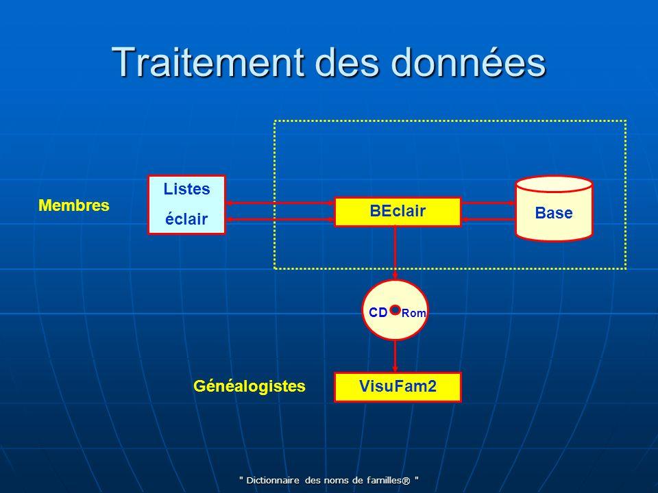 Traitement des données Listes éclair BEclair Base VisuFam2 CD Rom Membres Généalogistes