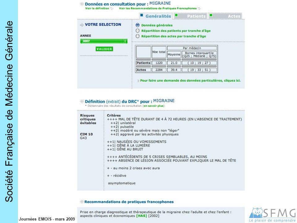 Société Française de Médecine Générale Journées EMOIS - mars 2009 Discussion Très nombreuses recommandations de pratique à la disposition des généralistes (581) Chaque mois, 10 nouvelles recommandations (en moyenne) ajoutées à la base de données (minimum 2, maximum 18) 29% des résultats de consultation sans recommandation, essentiellement symptômes et syndromes