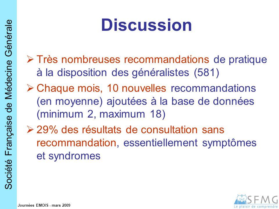 Société Française de Médecine Générale Journées EMOIS - mars 2009 Discussion 2 000 visiteurs / mois, pour 54 000 médecins généralistes.