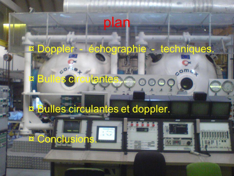 plan ¤ Doppler - échographie - techniques. ¤ Bulles circulantes. ¤ Bulles circulantes et doppler. ¤ Conclusions.