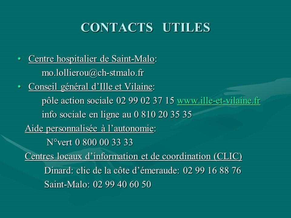 CONTACTS UTILES Centre hospitalier de Saint-Malo:Centre hospitalier de Saint-Malo: mo.lollierou@ch-stmalo.fr mo.lollierou@ch-stmalo.fr Conseil général dIlle et Vilaine:Conseil général dIlle et Vilaine: pôle action sociale 02 99 02 37 15 www.ille-et-vilaine.fr pôle action sociale 02 99 02 37 15 www.ille-et-vilaine.frwww.ille-et-vilaine.fr info sociale en ligne au 0 810 20 35 35 info sociale en ligne au 0 810 20 35 35 Aide personnalisée à lautonomie: Aide personnalisée à lautonomie: N°vert 0 800 00 33 33 N°vert 0 800 00 33 33 Centres locaux dinformation et de coordination (CLIC) Centres locaux dinformation et de coordination (CLIC) Dinard: clic de la côte démeraude: 02 99 16 88 76 Dinard: clic de la côte démeraude: 02 99 16 88 76 Saint-Malo: 02 99 40 60 50 Saint-Malo: 02 99 40 60 50