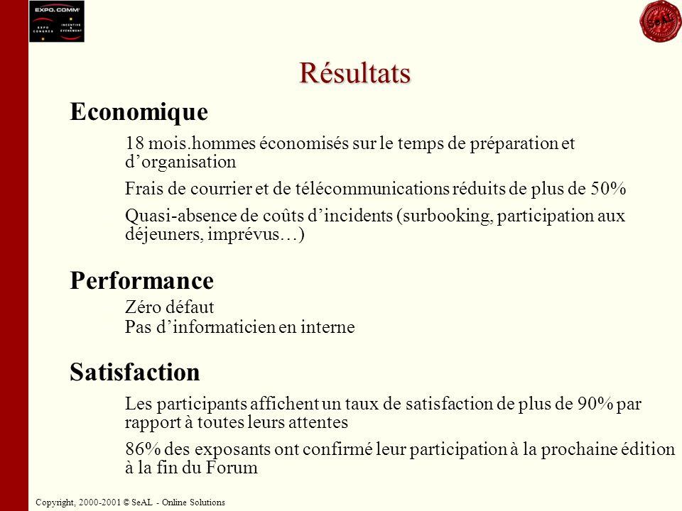 Copyright, 2000-2001 © SeAL - Online Solutions Résultats Economique – –18 mois.hommes économisés sur le temps de préparation et dorganisation – –Frais de courrier et de télécommunications réduits de plus de 50% – –Quasi-absence de coûts dincidents (surbooking, participation aux déjeuners, imprévus…) Performance – –Zéro défaut – –Pas dinformaticien en interne Satisfaction – –Les participants affichent un taux de satisfaction de plus de 90% par rapport à toutes leurs attentes – –86% des exposants ont confirmé leur participation à la prochaine édition à la fin du Forum