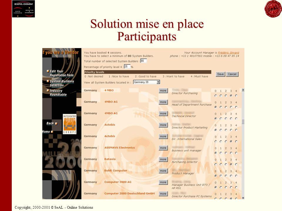 Copyright, 2000-2001 © SeAL - Online Solutions Solution mise en place Organisateurs