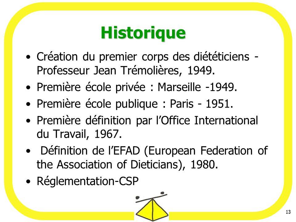 13 Création du premier corps des diététiciens - Professeur Jean Trémolières, 1949.