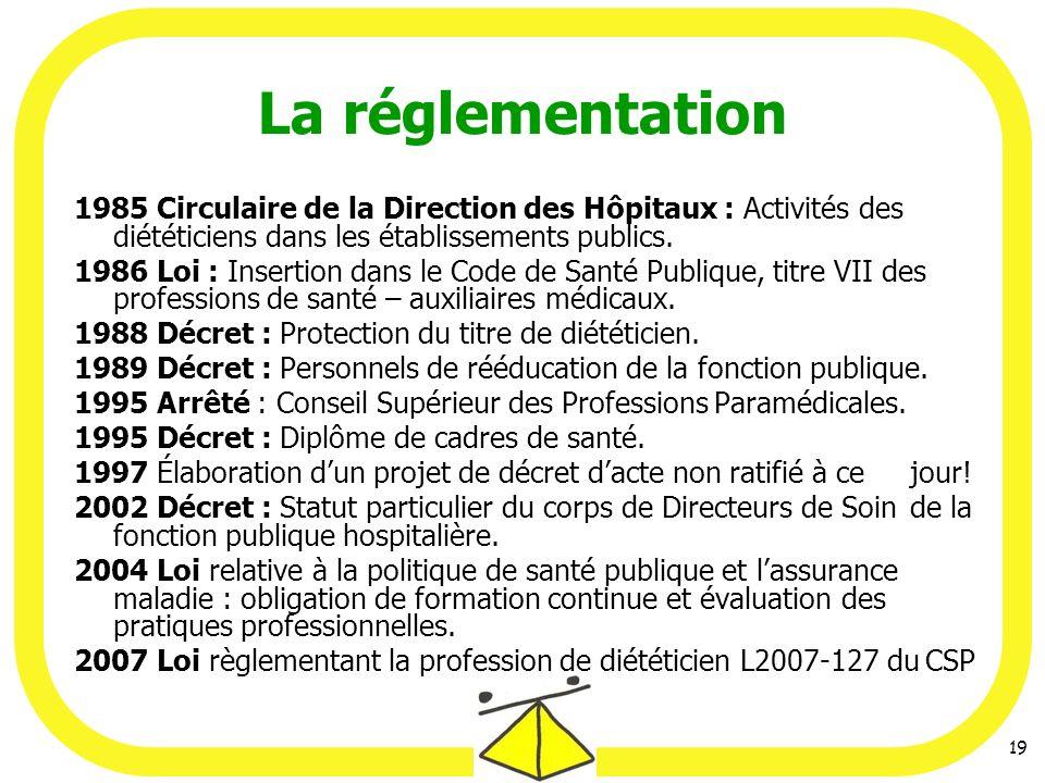 19 1985 Circulaire de la Direction des Hôpitaux : Activités des diététiciens dans les établissements publics.