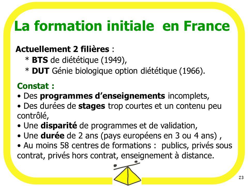 23 La formation initiale en France Actuellement 2 filières : * BTS de diététique (1949), * DUT Génie biologique option diététique (1966).