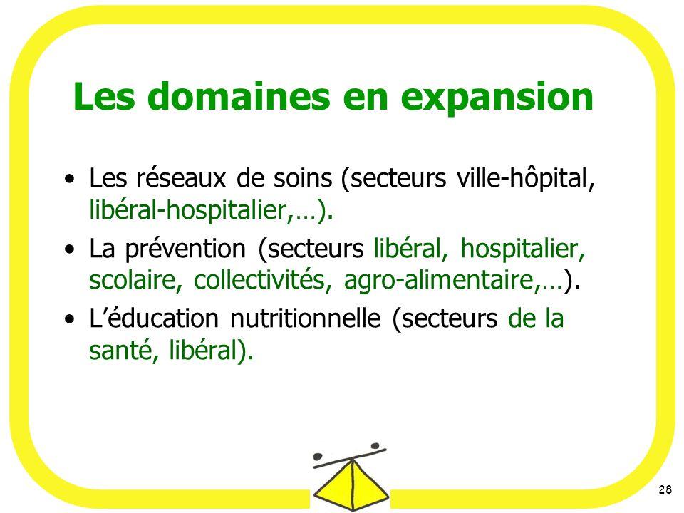 28 Les domaines en expansion Les réseaux de soins (secteurs ville-hôpital, libéral-hospitalier,…).