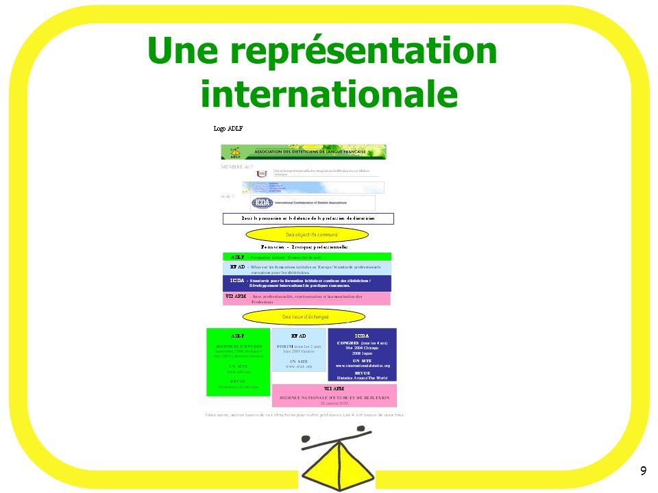 9 Une représentation internationale