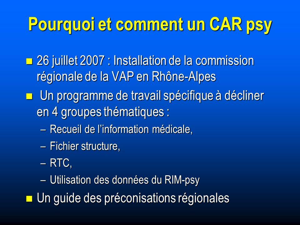 Pourquoi et comment un CAR psy 26 juillet 2007 : Installation de la commission régionale de la VAP en Rhône-Alpes 26 juillet 2007 : Installation de la commission régionale de la VAP en Rhône-Alpes Un programme de travail spécifique à décliner en 4 groupes thématiques : Un programme de travail spécifique à décliner en 4 groupes thématiques : –Recueil de linformation médicale, –Fichier structure, –RTC, –Utilisation des données du RIM-psy Un guide des préconisations régionales Un guide des préconisations régionales