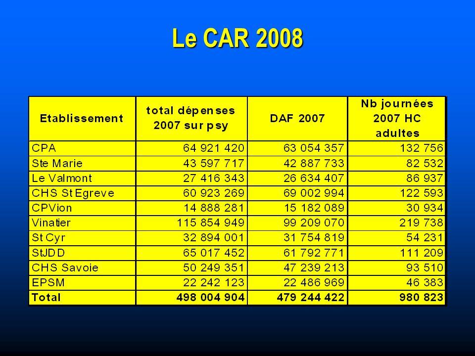 Le CAR 2008