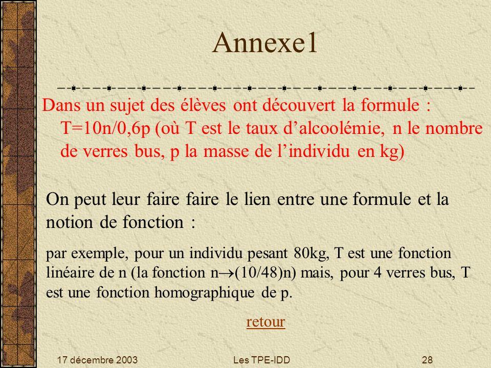 17 décembre 2003Les TPE-IDD28 Annexe1 Dans un sujet des élèves ont découvert la formule : T=10n/0,6p (où T est le taux dalcoolémie, n le nombre de ver
