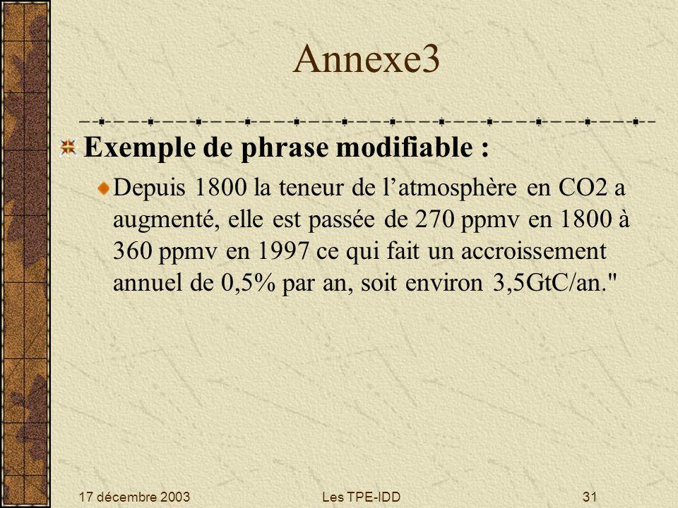 17 décembre 2003Les TPE-IDD31 Annexe3 Exemple de phrase modifiable : Depuis 1800 la teneur de latmosphère en CO2 a augmenté, elle est passée de 270 pp