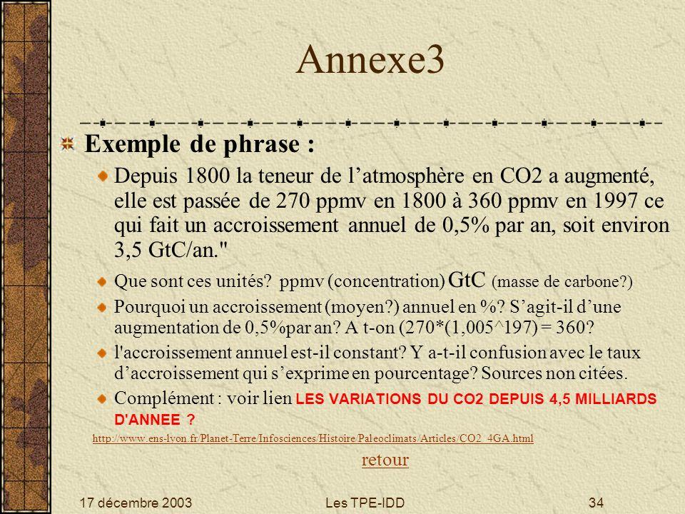 17 décembre 2003Les TPE-IDD34 Annexe3 Exemple de phrase : Depuis 1800 la teneur de latmosphère en CO2 a augmenté, elle est passée de 270 ppmv en 1800