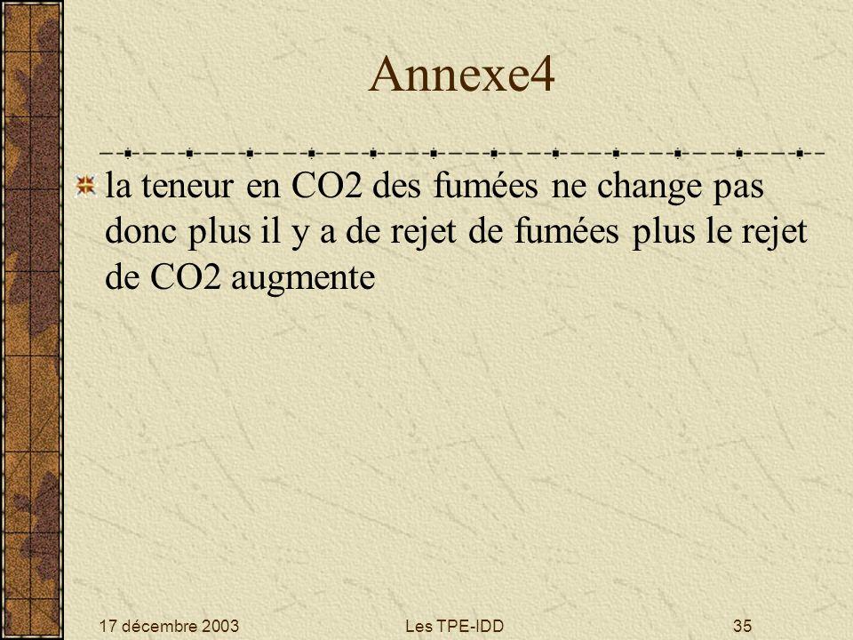 17 décembre 2003Les TPE-IDD35 Annexe4 la teneur en CO2 des fumées ne change pas donc plus il y a de rejet de fumées plus le rejet de CO2 augmente