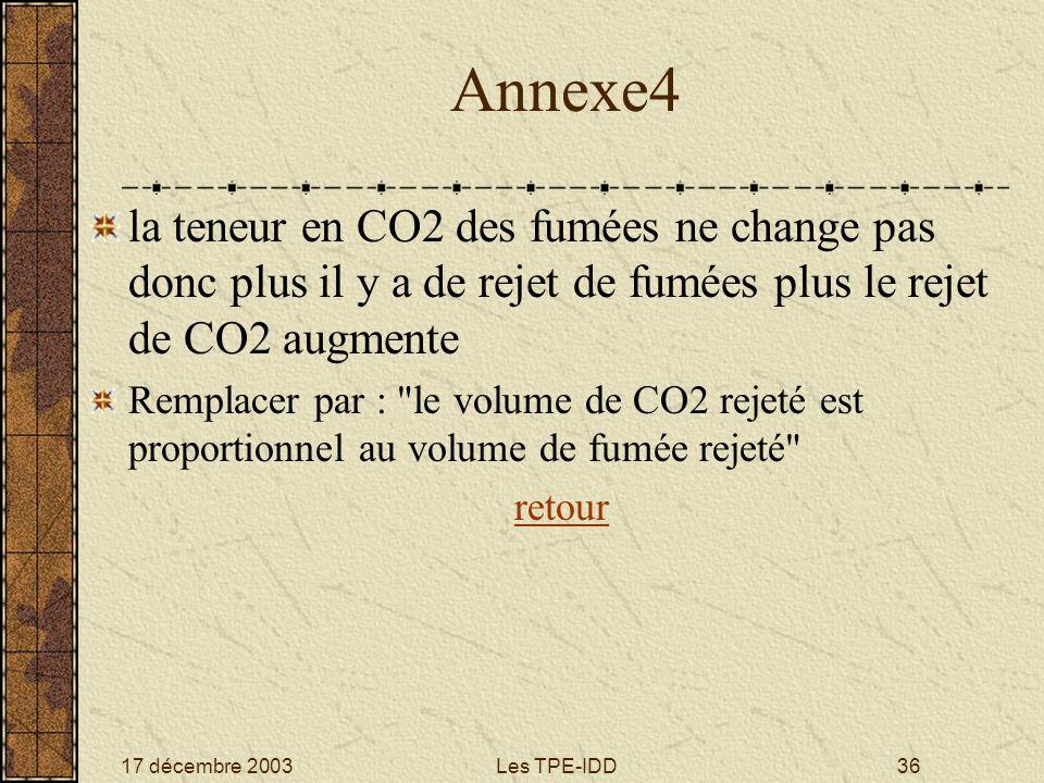 17 décembre 2003Les TPE-IDD36 Annexe4 la teneur en CO2 des fumées ne change pas donc plus il y a de rejet de fumées plus le rejet de CO2 augmente Remp