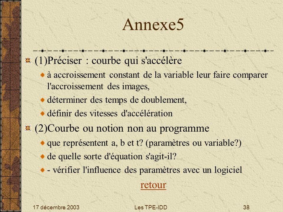 17 décembre 2003Les TPE-IDD38 Annexe5 (1)Préciser : courbe qui s'accélère à accroissement constant de la variable leur faire comparer l'accroissement