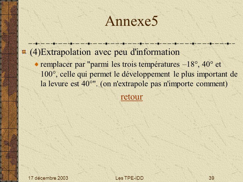 17 décembre 2003Les TPE-IDD39 Annexe5 (4)Extrapolation avec peu d'information remplacer par