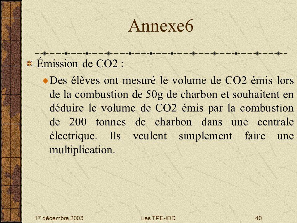17 décembre 2003Les TPE-IDD40 Annexe6 Émission de CO2 : Des élèves ont mesuré le volume de CO2 émis lors de la combustion de 50g de charbon et souhait