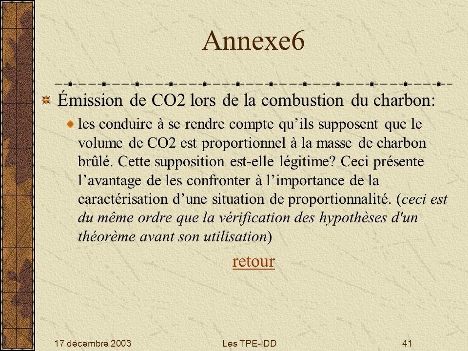 17 décembre 2003Les TPE-IDD41 Annexe6 Émission de CO2 lors de la combustion du charbon: les conduire à se rendre compte quils supposent que le volume