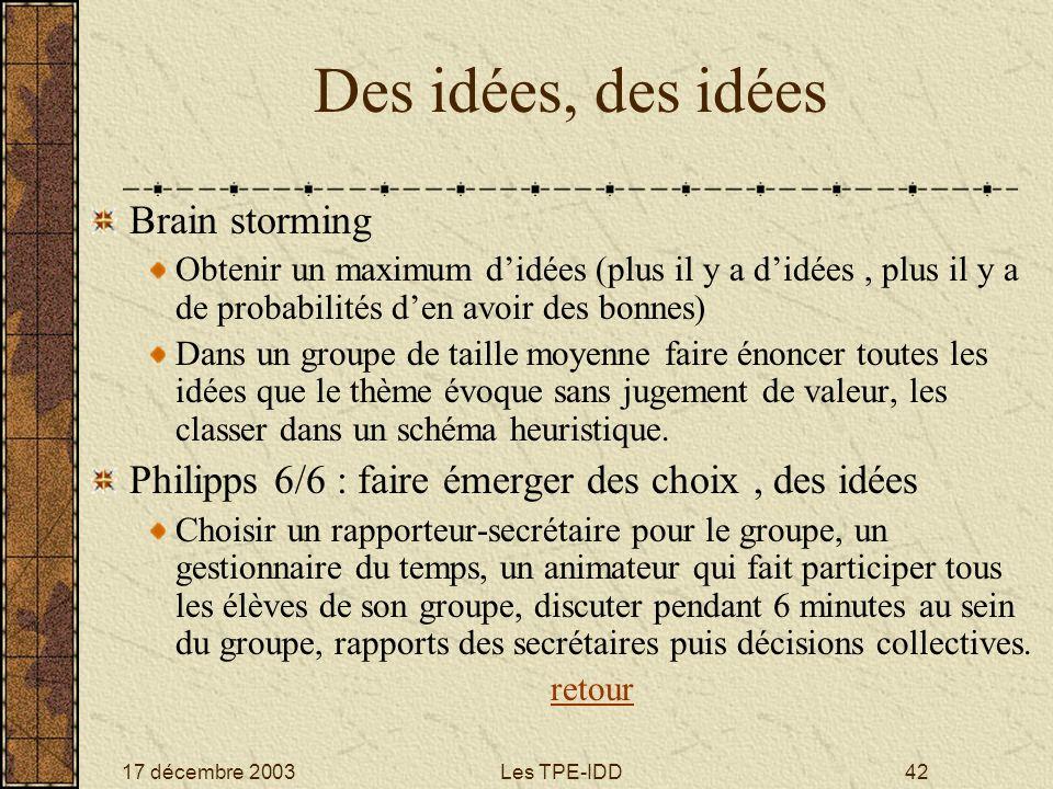 17 décembre 2003Les TPE-IDD42 Des idées, des idées Brain storming Obtenir un maximum didées (plus il y a didées, plus il y a de probabilités den avoir