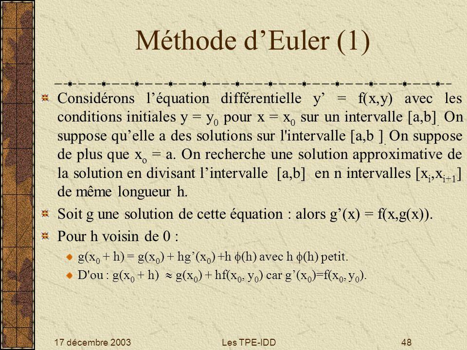 17 décembre 2003Les TPE-IDD48 Méthode dEuler (1) Considérons léquation différentielle y = f(x,y) avec les conditions initiales y = y 0 pour x = x 0 su