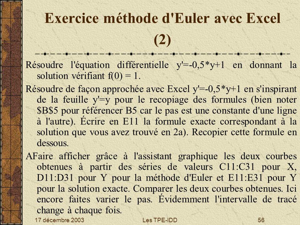 17 décembre 2003Les TPE-IDD56 Exercice méthode d'Euler avec Excel (2) Résoudre l'équation différentielle y'=-0,5*y+1 en donnant la solution vérifiant