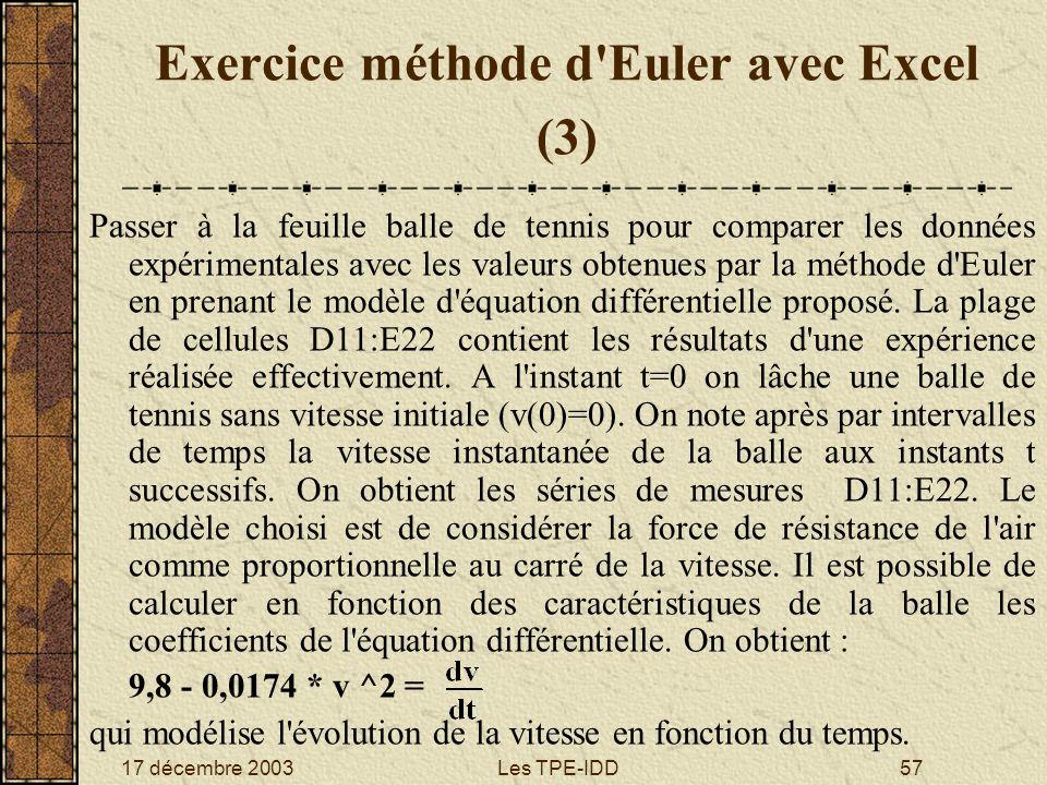 17 décembre 2003Les TPE-IDD57 Exercice méthode d'Euler avec Excel (3) Passer à la feuille balle de tennis pour comparer les données expérimentales ave