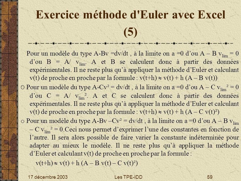 17 décembre 2003Les TPE-IDD59 Exercice méthode d'Euler avec Excel (5) Pour un modèle du type A-Bv =dv/dt, à la limite on a =0 dou A – B v lim = 0 dou