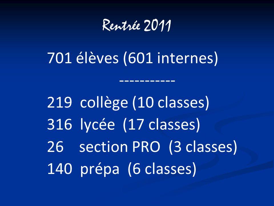 Rentrée 2011 701 élèves (601 internes) ----------- 219 collège (10 classes) 316 lycée (17 classes) 26 section PRO (3 classes) 140 prépa (6 classes)
