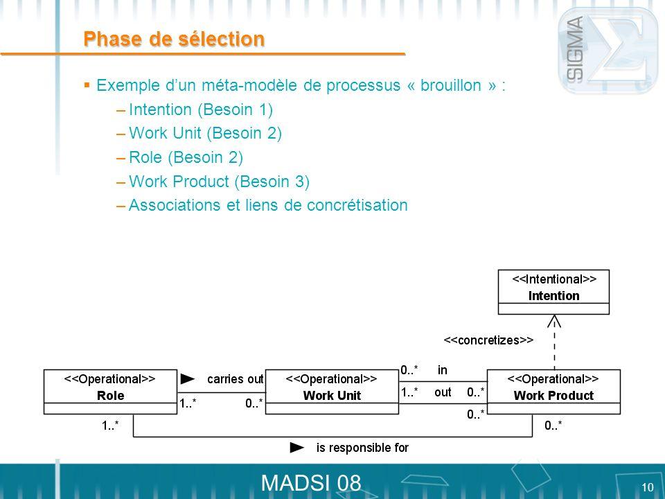 10 MADSI 08 Phase de sélection Exemple dun méta-modèle de processus « brouillon » : –Intention (Besoin 1) –Work Unit (Besoin 2) –Role (Besoin 2) –Work