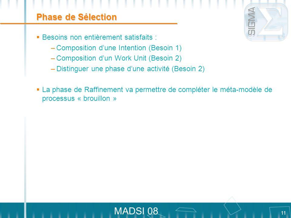 11 MADSI 08 Phase de Sélection Besoins non entièrement satisfaits : –Composition dune Intention (Besoin 1) –Composition dun Work Unit (Besoin 2) –Dist