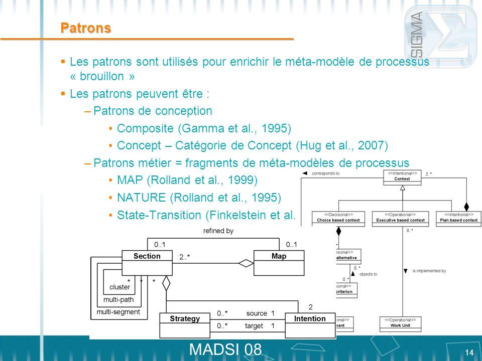 14 MADSI 08 Patrons Les patrons sont utilisés pour enrichir le méta-modèle de processus « brouillon » Les patrons peuvent être : –Patrons de conceptio