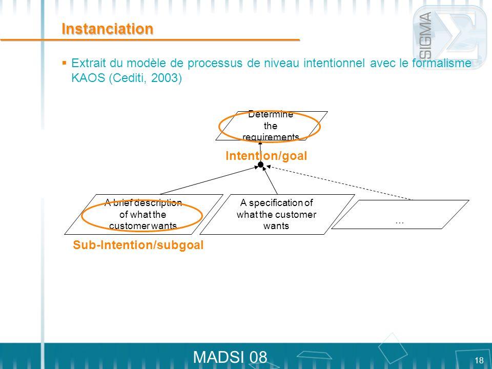 18 MADSI 08 Instanciation Extrait du modèle de processus de niveau intentionnel avec le formalisme KAOS (Cediti, 2003) Determine the requirements A br