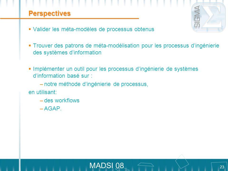 23 MADSI 08 Perspectives Valider les méta-modèles de processus obtenus Trouver des patrons de méta-modélisation pour les processus dingénierie des sys