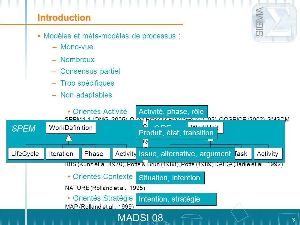 3 MADSI 08 Introduction Modèles et méta-modèles de processus : – Mono-vue Orientés Activité Orientés Produit Orientés Décision Orientés Contexte Orien
