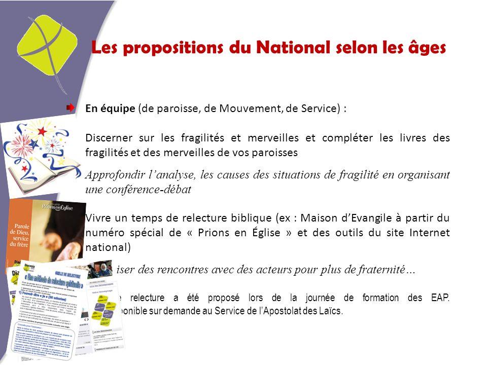 Les propositions du National selon les âges En équipe (de paroisse, de Mouvement, de Service) : Discerner sur les fragilités et merveilles et compléte