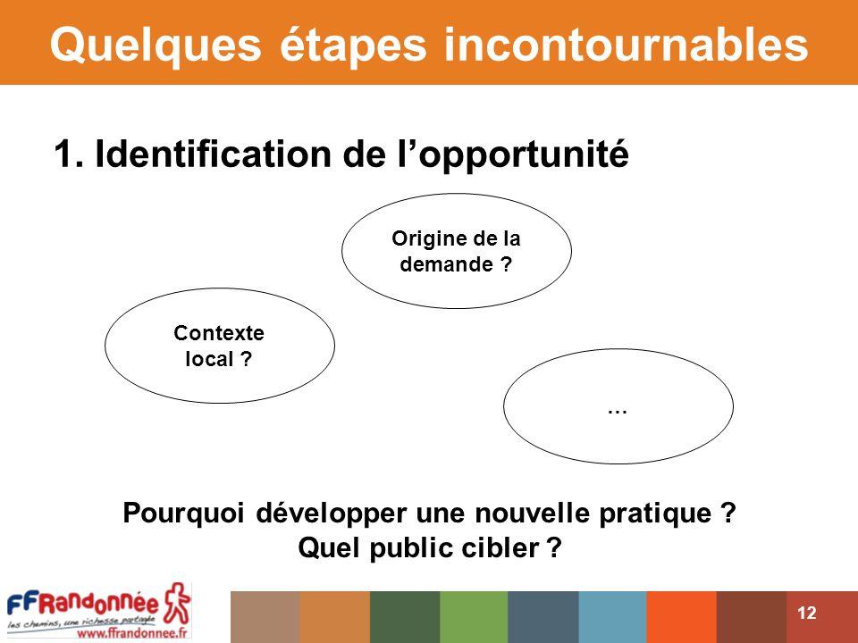 Quelques étapes incontournables 1.Identification de lopportunité 12 Contexte local .