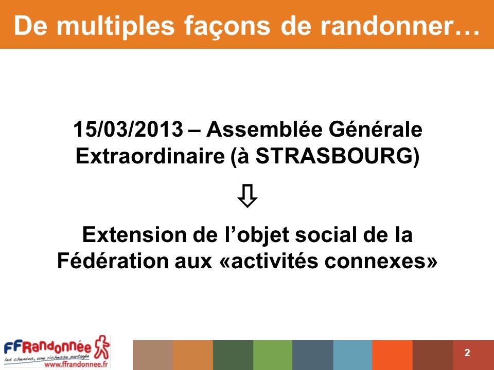 De multiples façons de randonner… 15/03/2013 – Assemblée Générale Extraordinaire (à STRASBOURG) Extension de lobjet social de la Fédération aux «activités connexes» 2