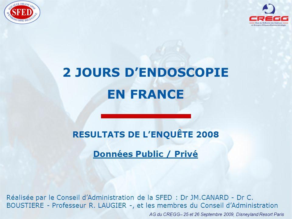 AG du CREGG– 25 et 26 Septembre 2009, Disneyland Resort Paris 2 JOURS DENDOSCOPIE EN FRANCE RESULTATS DE LENQUÊTE 2008 Données Public / Privé Réalisée par le Conseil dAdministration de la SFED : Dr JM.CANARD - Dr C.