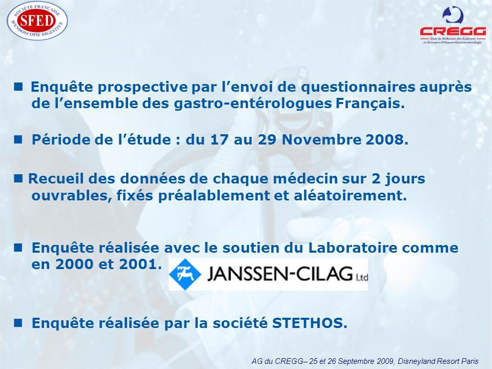 AG du CREGG– 25 et 26 Septembre 2009, Disneyland Resort Paris Diagnostics Endoscopiques Cancers * Sur la base du nombre total de cancers diagnostiqués et surveillés 2001 n=22.292 2003 n=30.817 2004 * n=32.881 2005 * n=36.219 2006 * n=40.917 2008 n=25.018 % évolution 08/06 n%n%n%n%n%n% Cancer de lœsophage9.09440,8%16.92654,9%12.21737,2 %18.87242,4 %11.30527,6 %11.70846.8%+3.6% Cancer du cardia4.20418,8%5.06116,4%7.48422,8 %3.8428,6 %2.6916,6 %3.25913%+2.1% Cancer de lestomac6.26128%7.42224%9.14327,8%8.29818,6 %10.08024,6 %3.84115.3%-61% Cancer du fundus 2.97113,4%4.37414,2%4.05812,3 %2.7456,2 %5.25912,8 %1.8217.3%-65% Cancer de lantre 3.29014,6%3.0489,8%5.08515,5 %5.55312,5 %4.82111,8 %2.0208%-58.1% Lymphome1.5967,2%1.1353,7%1.9415,9 %3.2207,2 %2.1915,3 %1.3575.4%-38% Ampullome1.1375,2%2730,9%2.0966,4 %1.9874,5 %4.57011,2 %1.0124%-77.8% TOTAL22.292100%30.817100%32.881100%36.219100%40.917100%25.018100%-38.8%